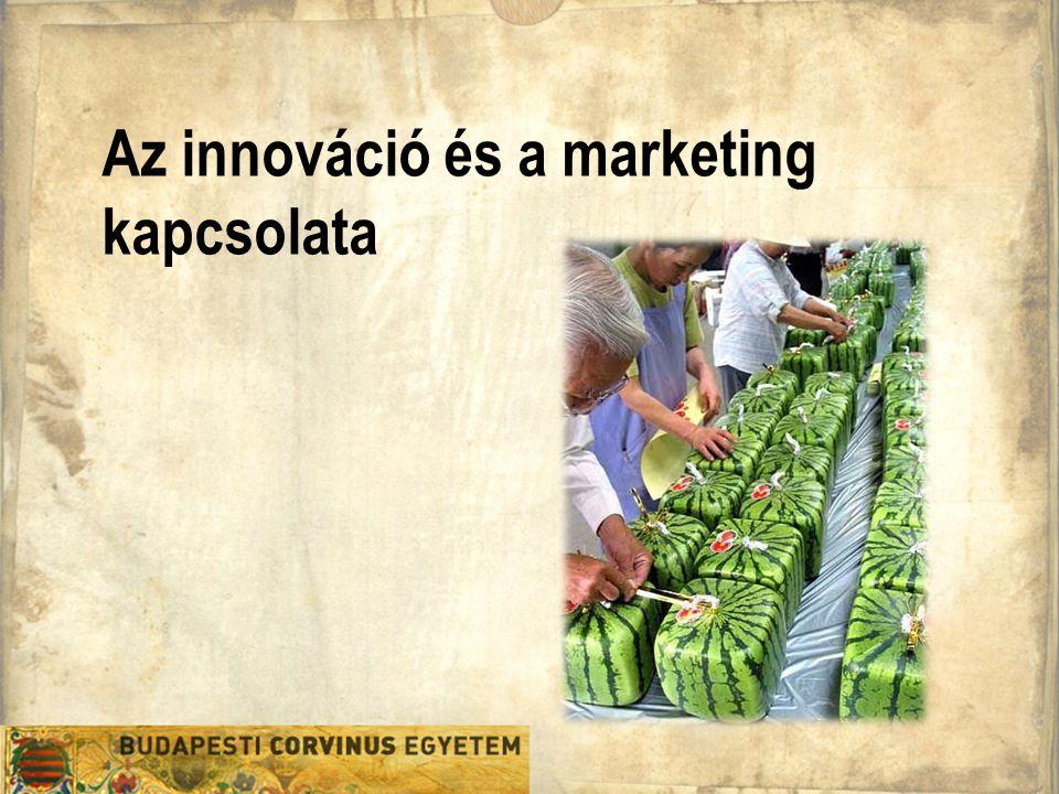 Az innováció és a marketing kapcsolata
