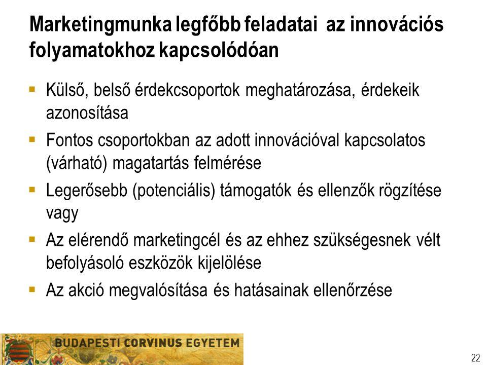 Marketingmunka legfőbb feladatai az innovációs folyamatokhoz kapcsolódóan