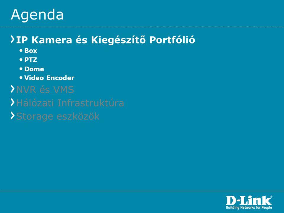 Agenda IP Kamera és Kiegészítő Portfólió NVR és VMS