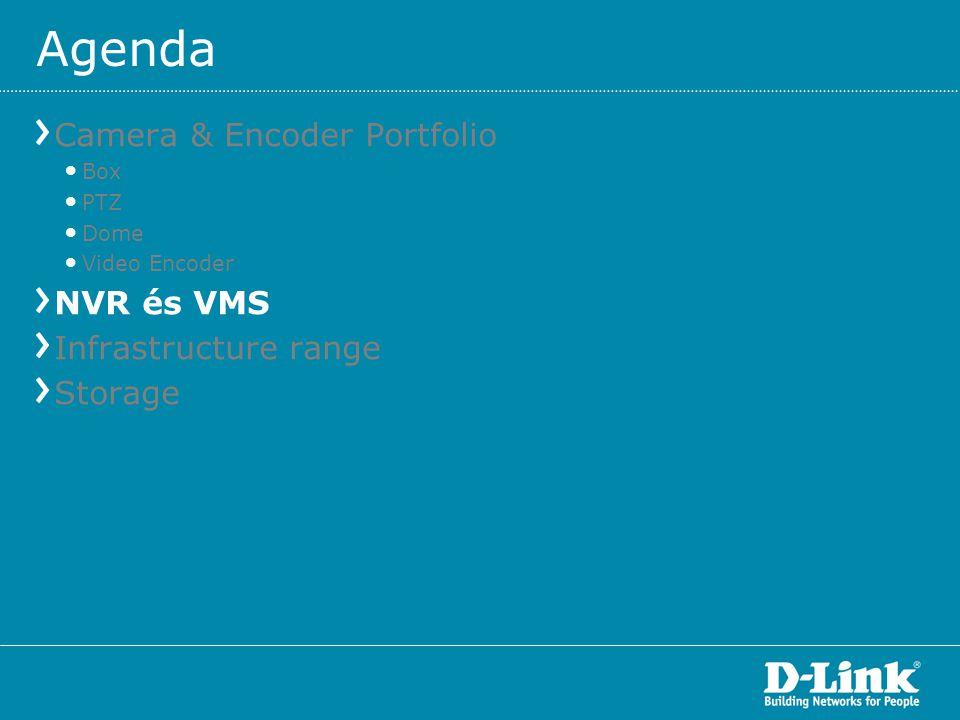 Agenda Camera & Encoder Portfolio NVR és VMS Infrastructure range