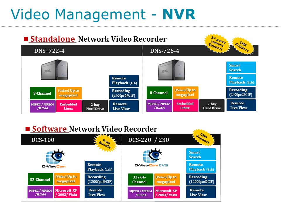 Video Management - NVR Standalone Network Video Recorder