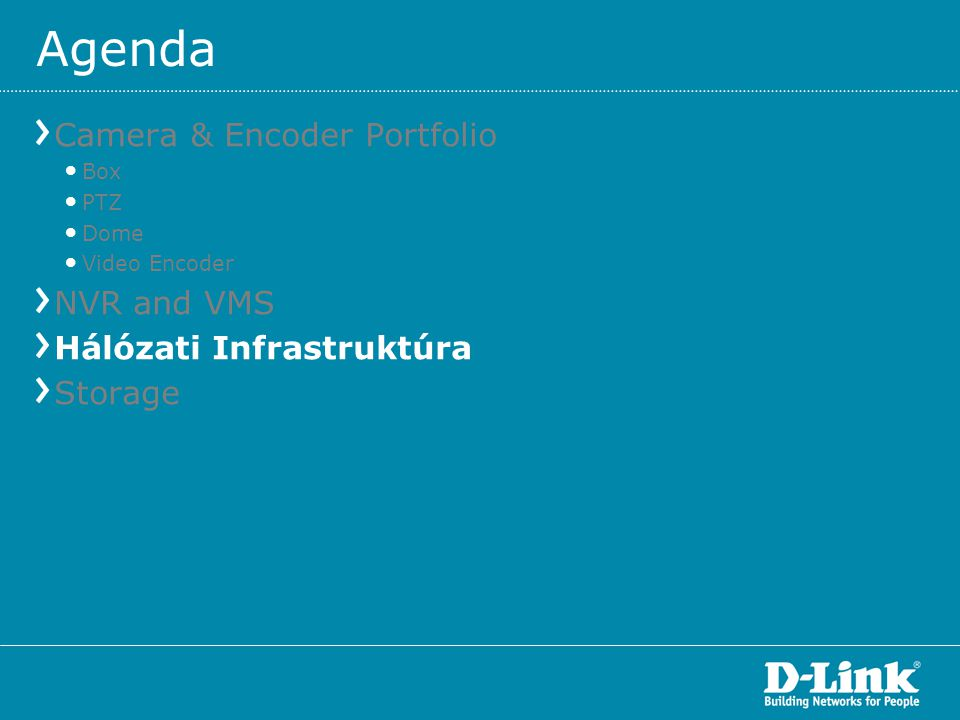 Agenda Camera & Encoder Portfolio NVR and VMS Hálózati Infrastruktúra