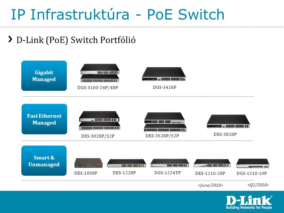 IP Infrastruktúra - PoE Switch