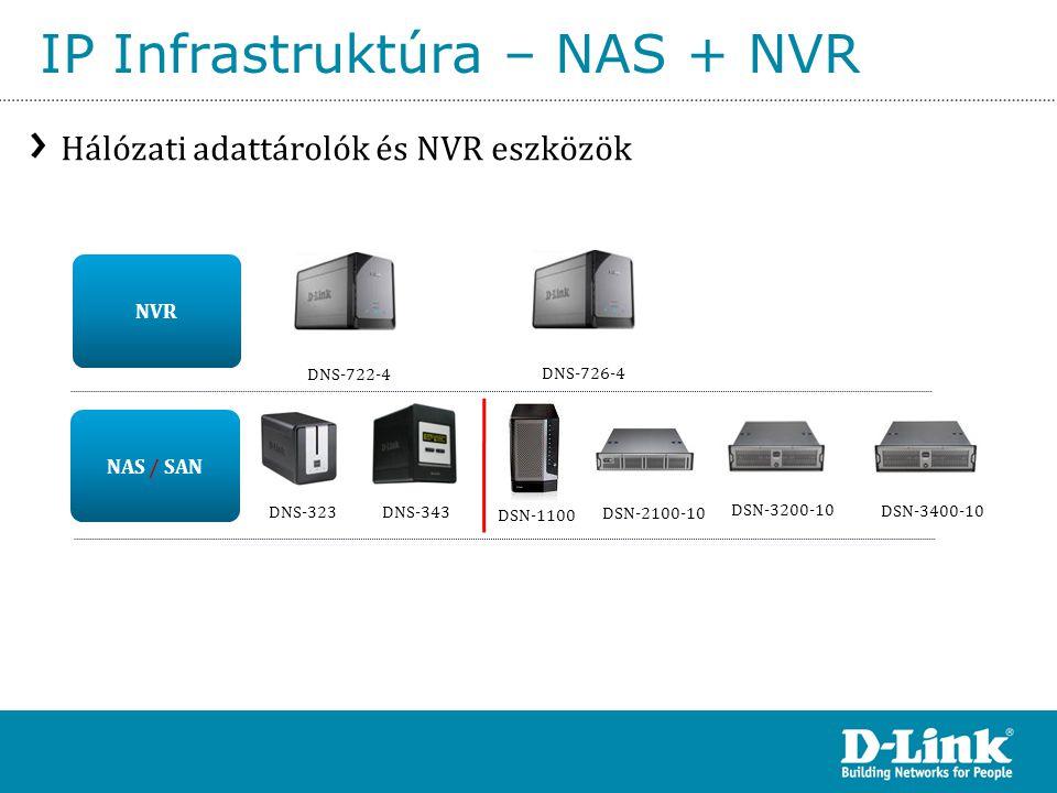 IP Infrastruktúra – NAS + NVR