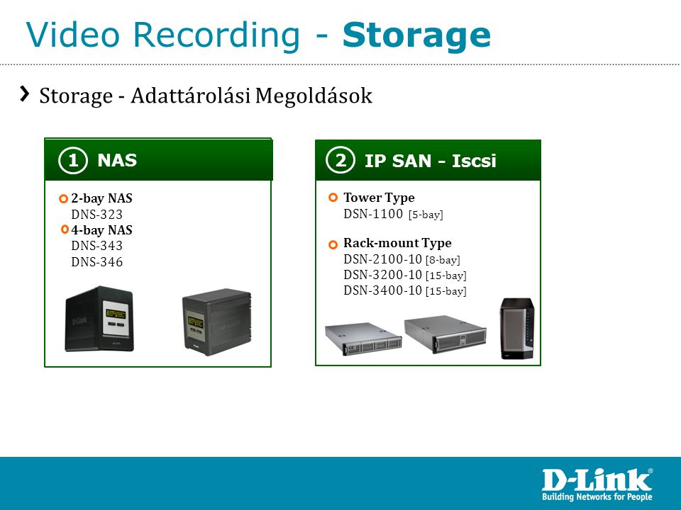 Video Recording - Storage