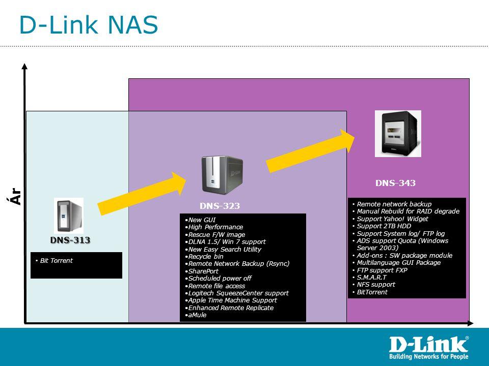 D-Link NAS Ár DNS-343 <$16,000 DNS-323 DNS-313