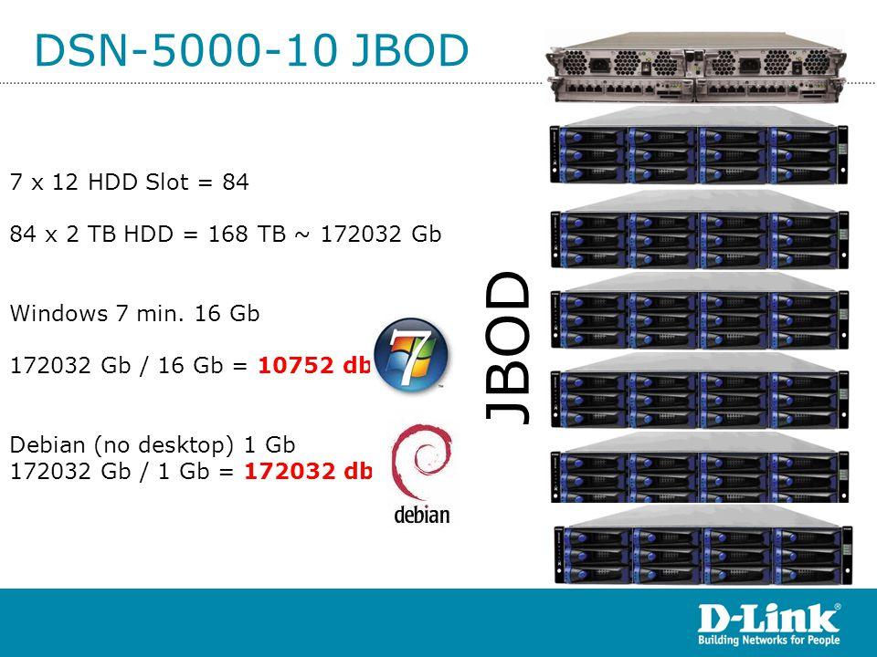 JBOD DSN-5000-10 JBOD 7 x 12 HDD Slot = 84