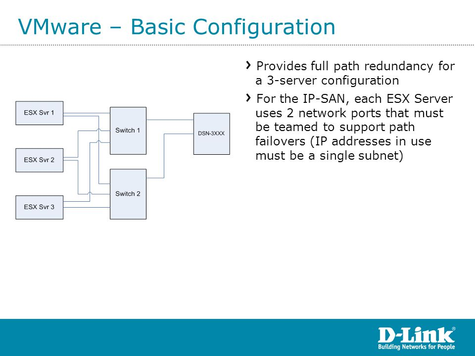 VMware – Basic Configuration