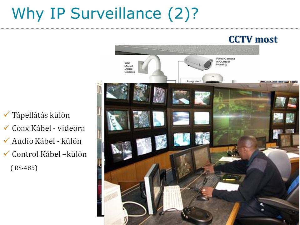 Why IP Surveillance (2) CCTV most Tápellátás külön