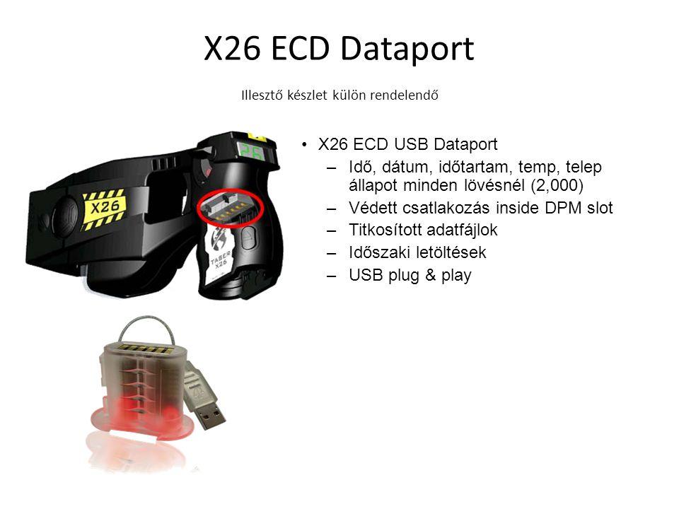 X26 ECD Dataport Illesztő készlet külön rendelendő