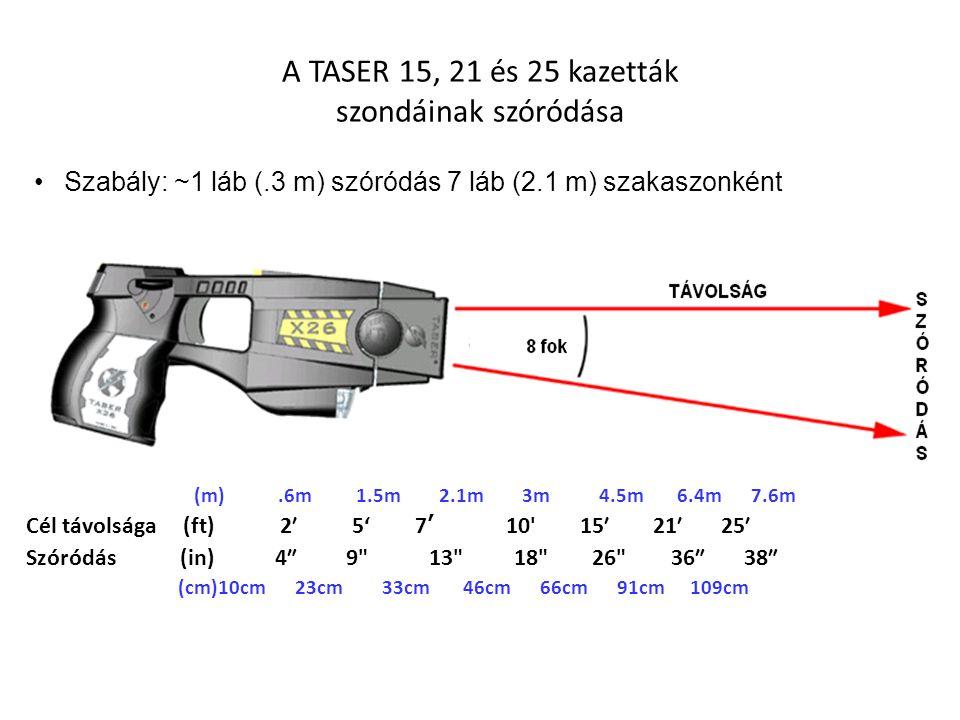 A TASER 15, 21 és 25 kazetták szondáinak szóródása