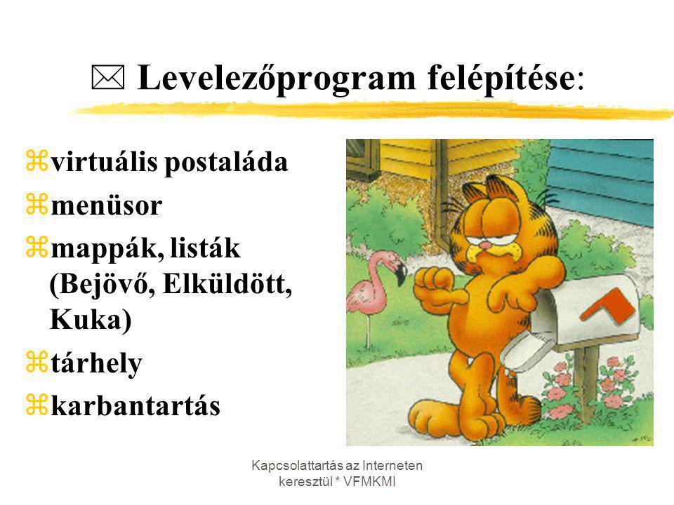  Levelezőprogram felépítése: