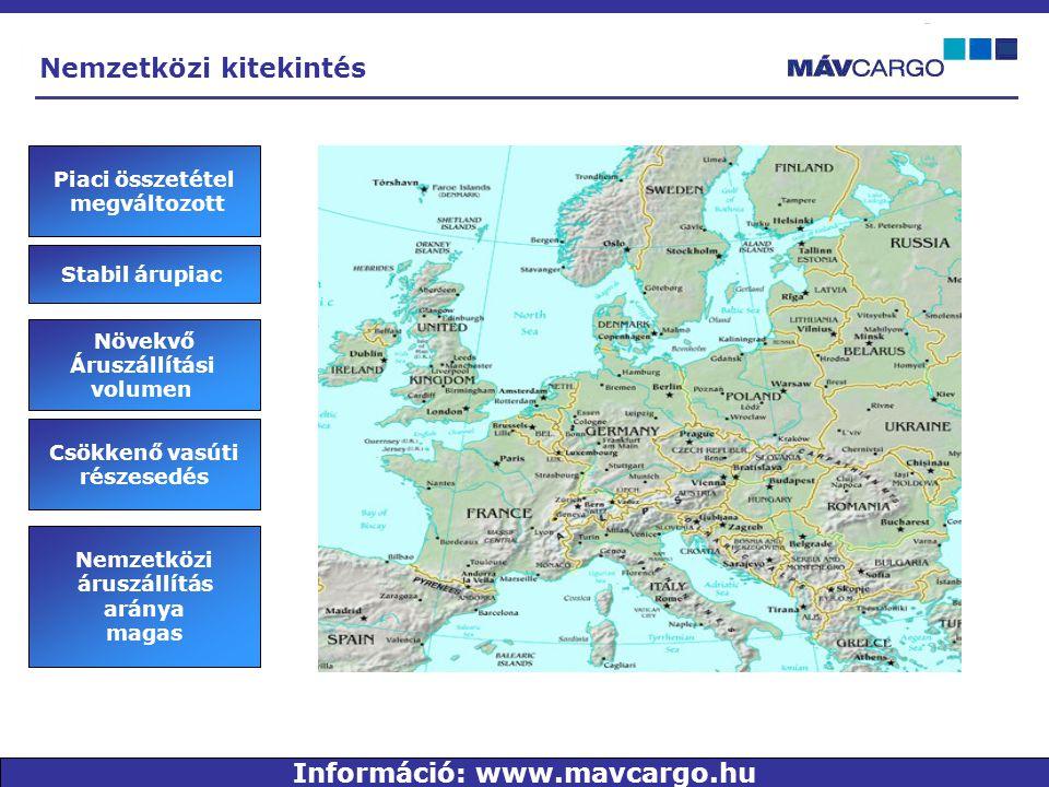 Információ: www.mavcargo.hu