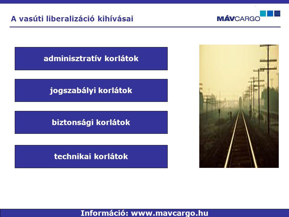 adminisztratív korlátok Információ: www.mavcargo.hu
