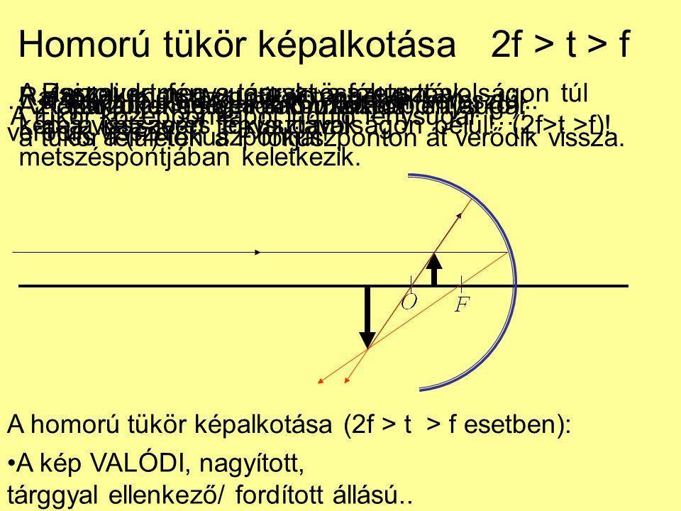 Homorú tükör képalkotása 2f > t > f