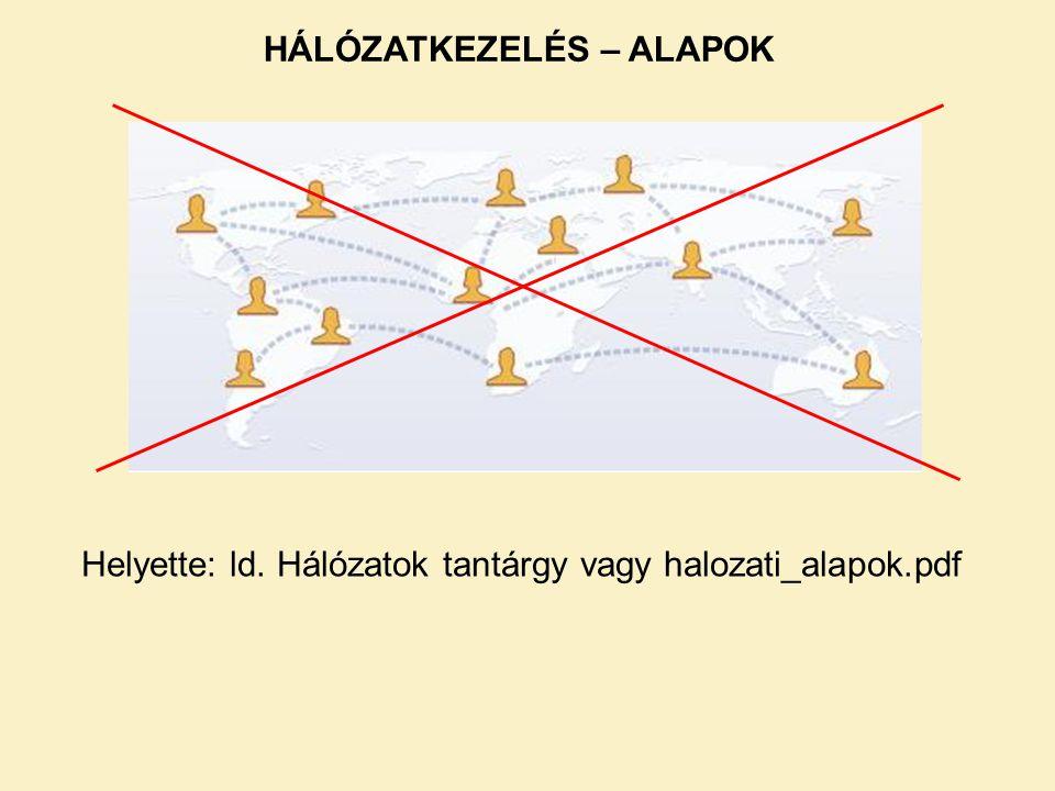 HÁLÓZATKEZELÉS – ALAPOK