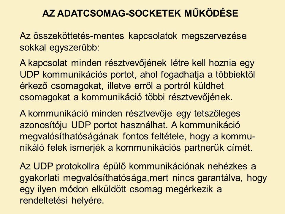 AZ ADATCSOMAG-SOCKETEK MŰKÖDÉSE
