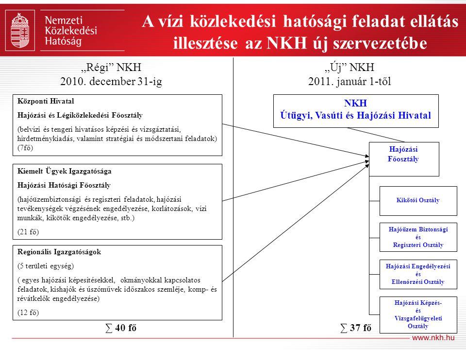 A vízi közlekedési hatósági feladat ellátás illesztése az NKH új szervezetébe