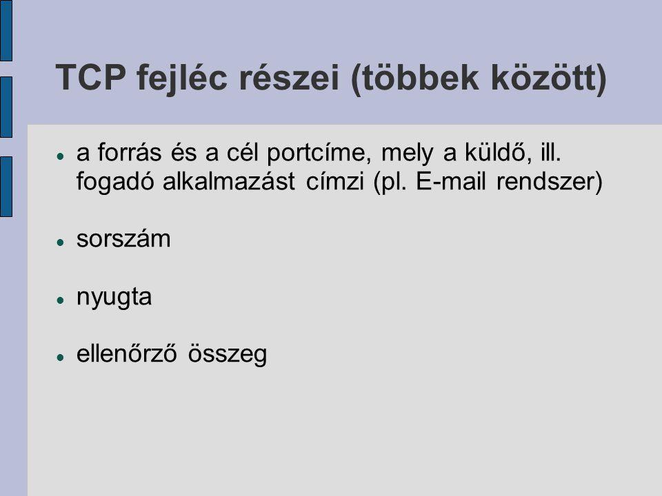 TCP fejléc részei (többek között)