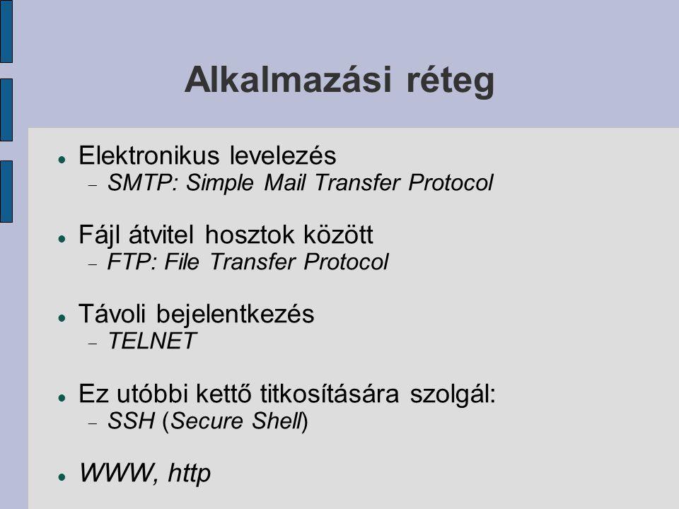 Alkalmazási réteg Elektronikus levelezés Fájl átvitel hosztok között