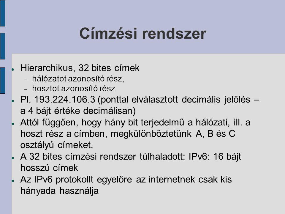 Címzési rendszer Hierarchikus, 32 bites címek