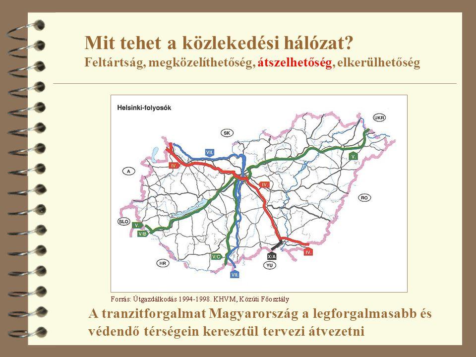 Mit tehet a közlekedési hálózat