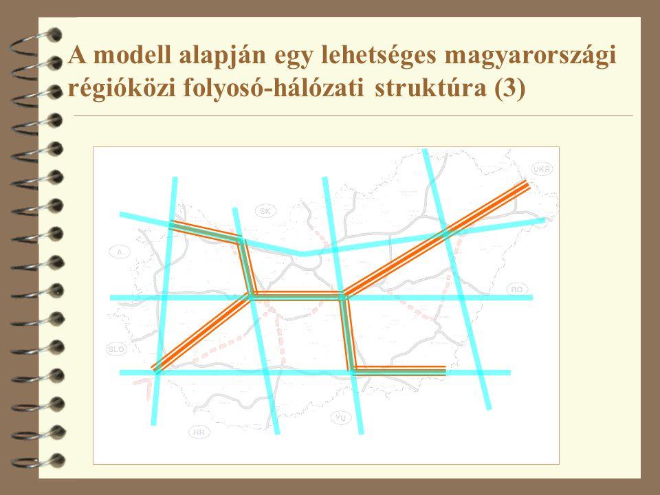A modell alapján egy lehetséges magyarországi régióközi folyosó-hálózati struktúra (3)