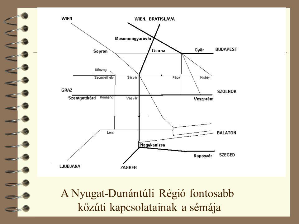 A Nyugat-Dunántúli Régió fontosabb közúti kapcsolatainak a sémája