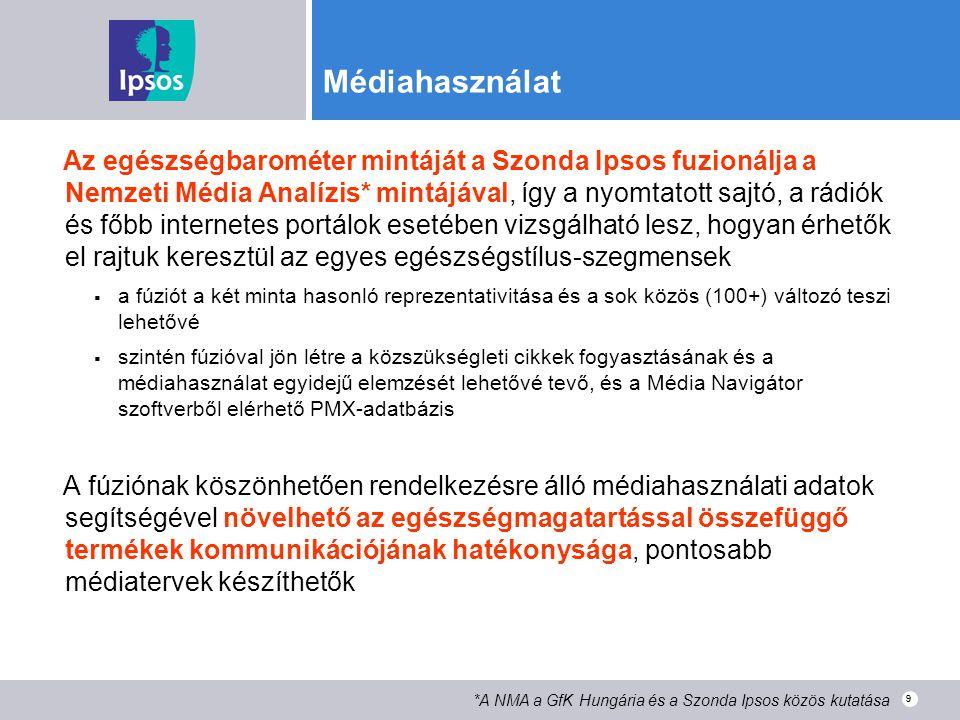 Médiahasználat