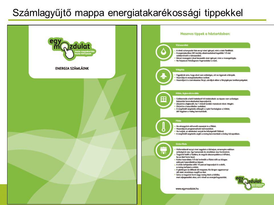 Számlagyűjtő mappa energiatakarékossági tippekkel