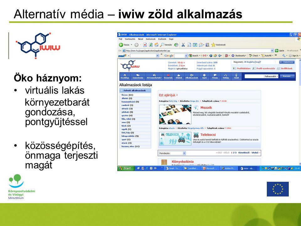Alternatív média – iwiw zöld alkalmazás