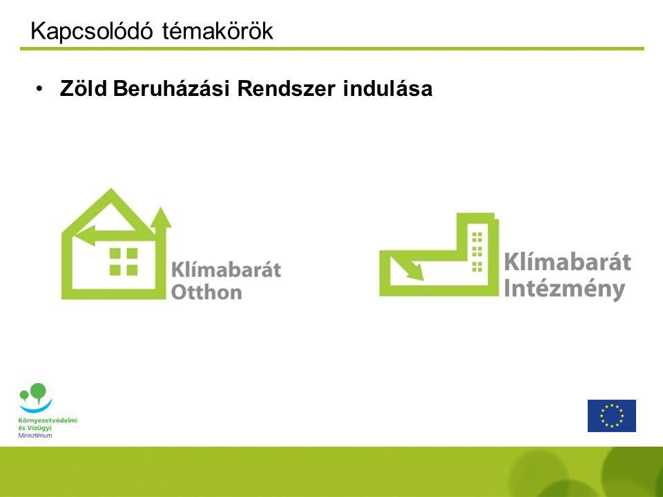 Kapcsolódó témakörök Zöld Beruházási Rendszer indulása
