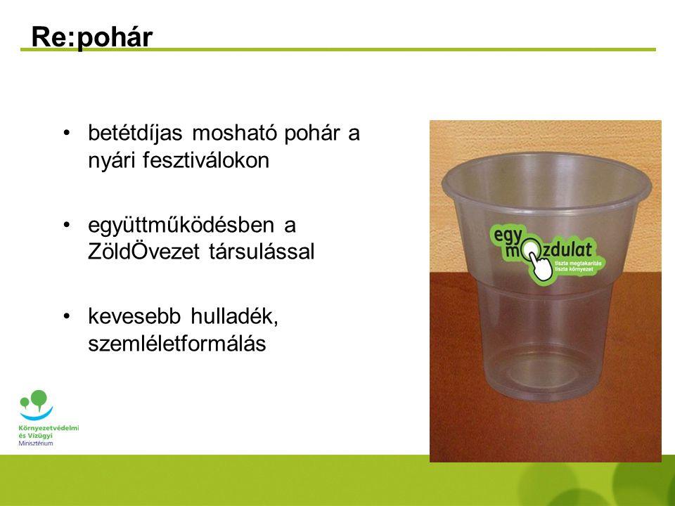 Re:pohár betétdíjas mosható pohár a nyári fesztiválokon