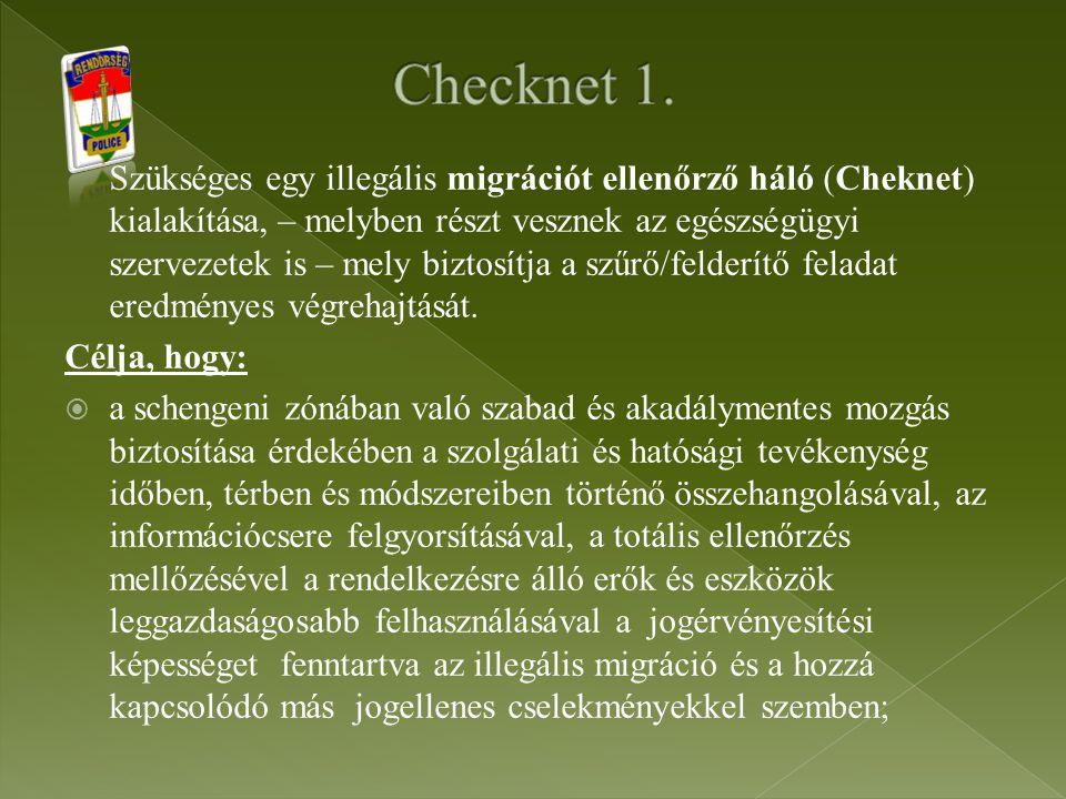 Checknet 1.