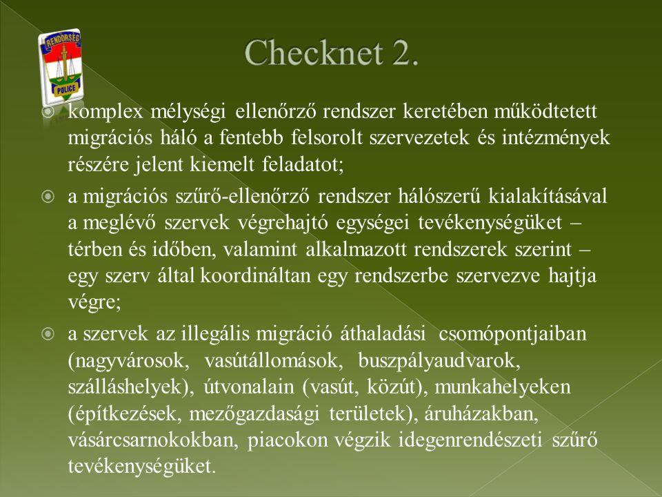Checknet 2.