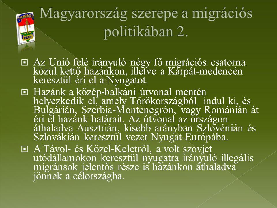 Magyarország szerepe a migrációs politikában 2.