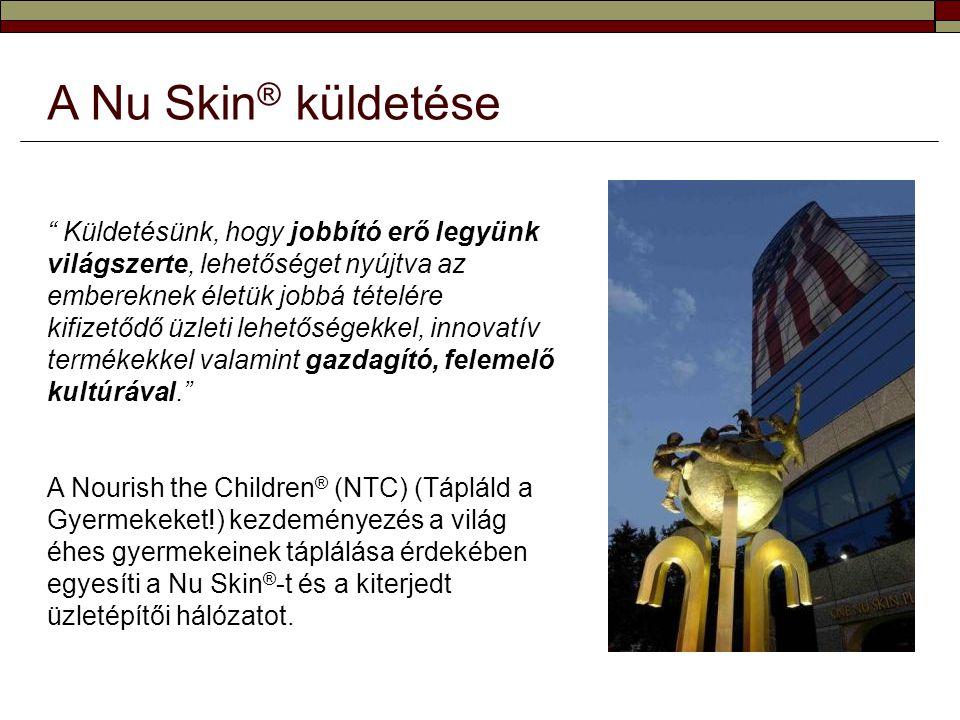 A Nu Skin® küldetése