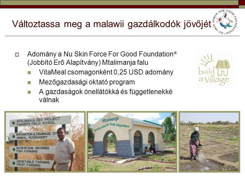 Változtassa meg a malawii gazdálkodók jövőjét