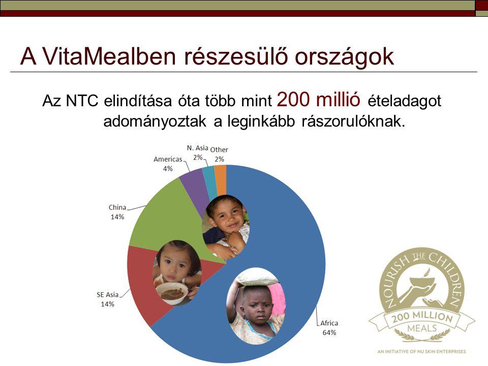 A VitaMealben részesülő országok
