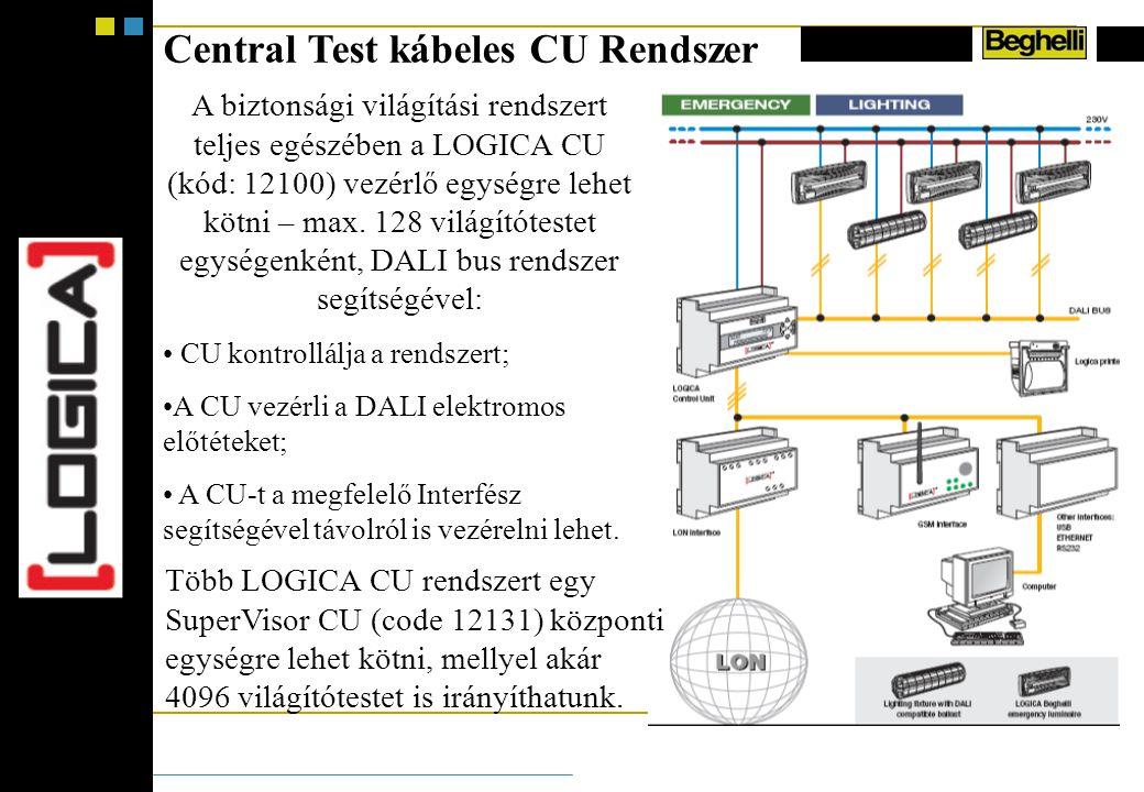 Central Test kábeles CU Rendszer