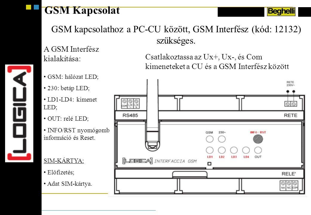 GSM kapcsolathoz a PC-CU között, GSM Interfész (kód: 12132) szükséges.