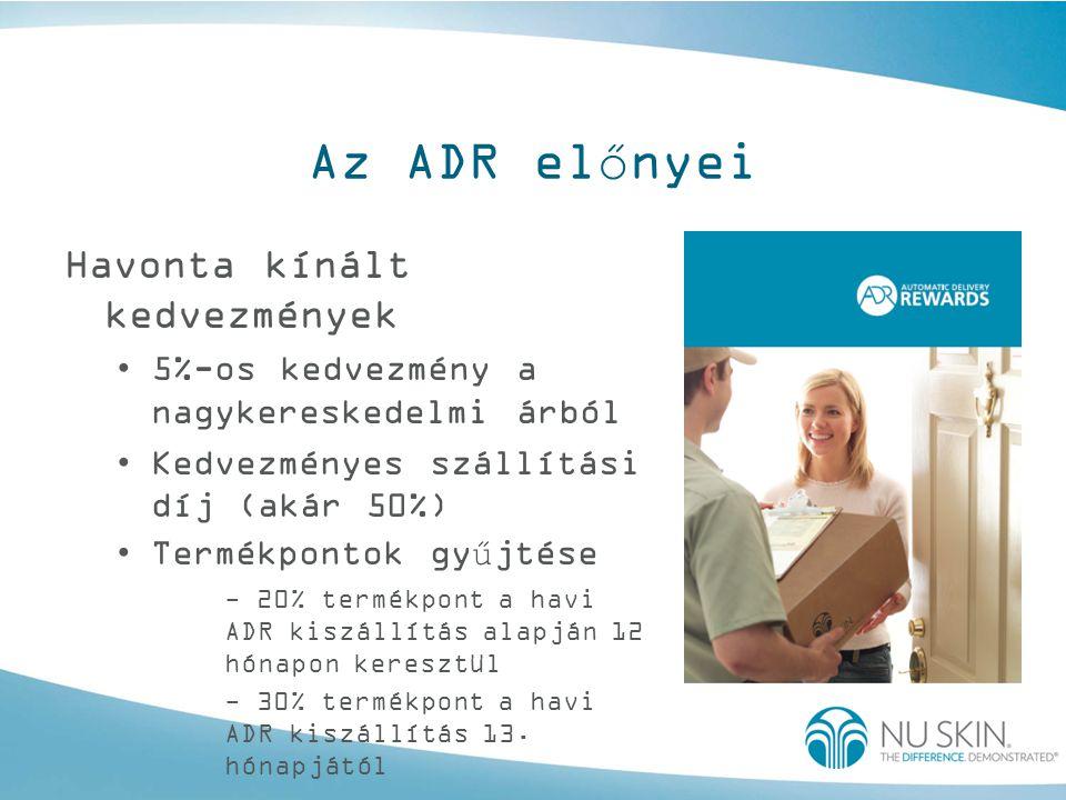 Az ADR előnyei Havonta kínált kedvezmények