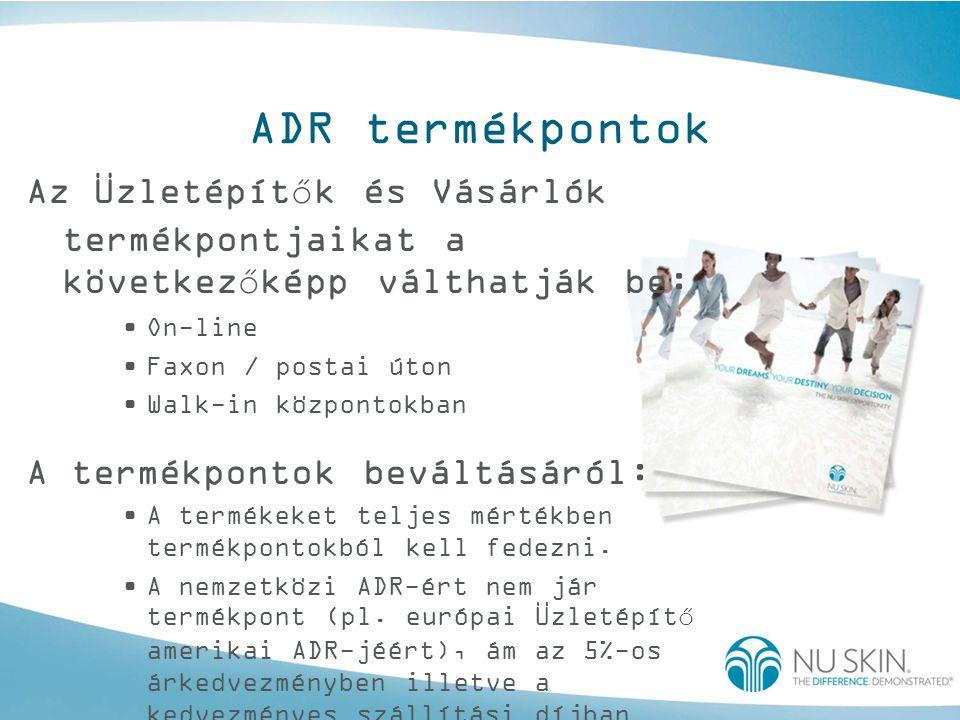 ADR termékpontok Az Üzletépítők és Vásárlók termékpontjaikat a következőképp válthatják be: On-line.