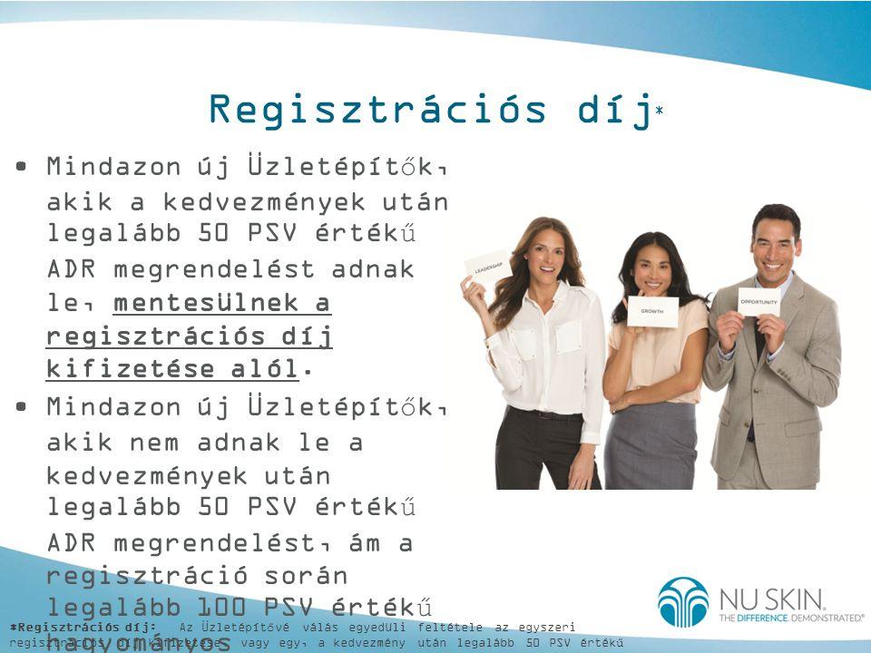 Regisztrációs díj*