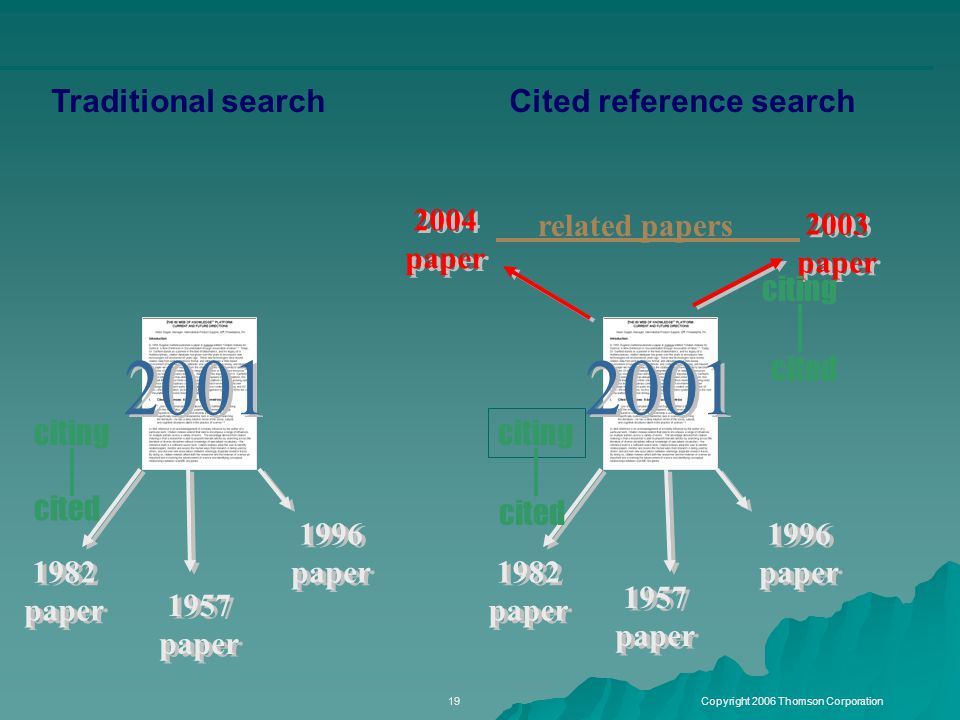 Cited reference search