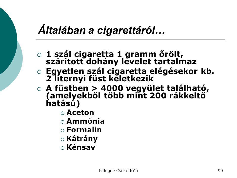 Általában a cigarettáról…