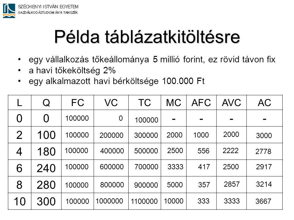 Példa táblázatkitöltésre
