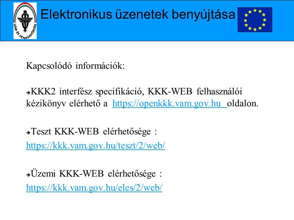 Elektronikus üzenetek benyújtása