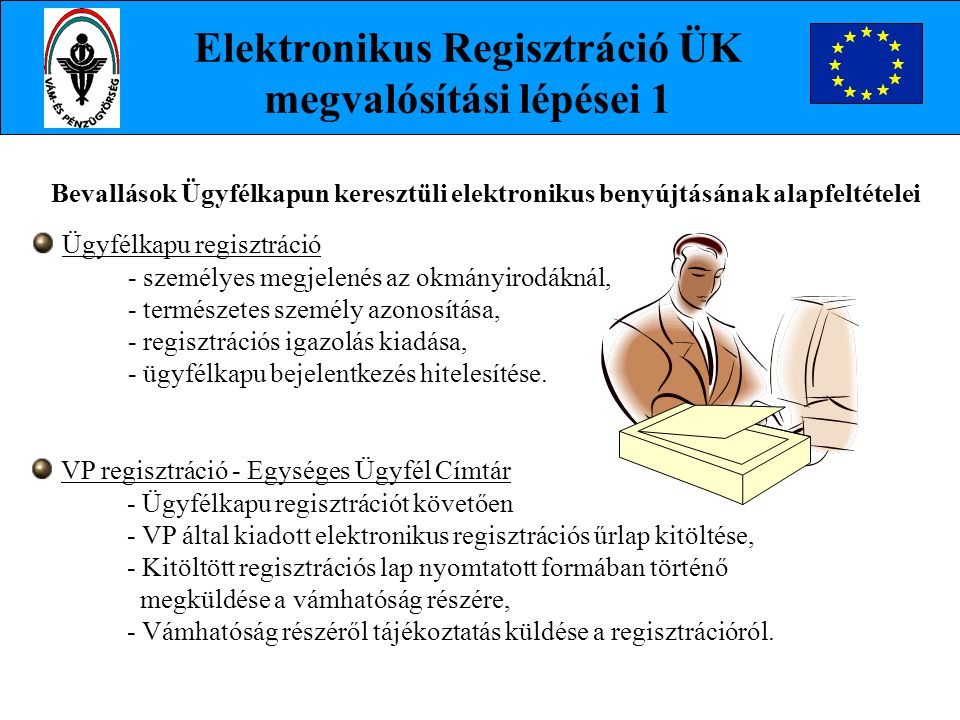 Elektronikus Regisztráció ÜK megvalósítási lépései 1