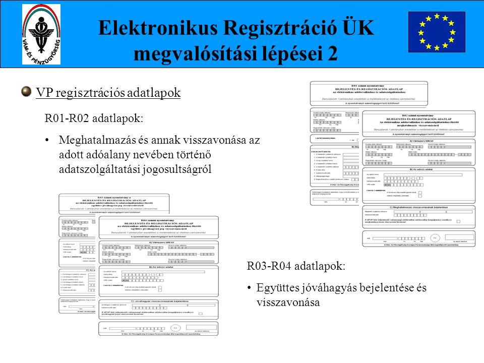 Elektronikus Regisztráció ÜK megvalósítási lépései 2
